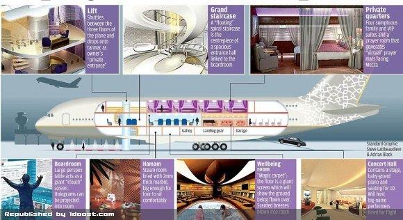 1355824730 قصر پرنده گران ترین هواپیمای شخصی جهان