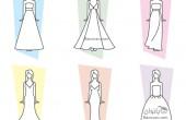 راهنمای مدل لباس عروس