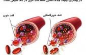 ۱۱ گیاه دارویی پایین آورنده قند خون