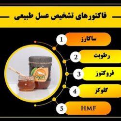 روشی برای تشخیص عسل طبیعی از تقلبی (نکاتی برای شناخت عسل تقلبی)