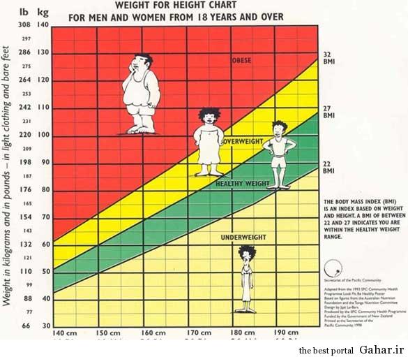 023 8 راه برای کم کردن ریسک ابتلا به سرطان سینه
