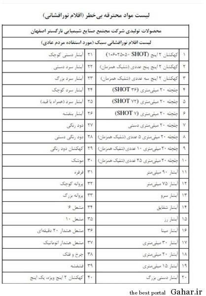263849 202 مواد محترقه مجاز برای چهارشنبه سوری + لیست