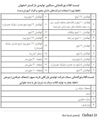 263853 638 مواد محترقه مجاز برای چهارشنبه سوری + لیست