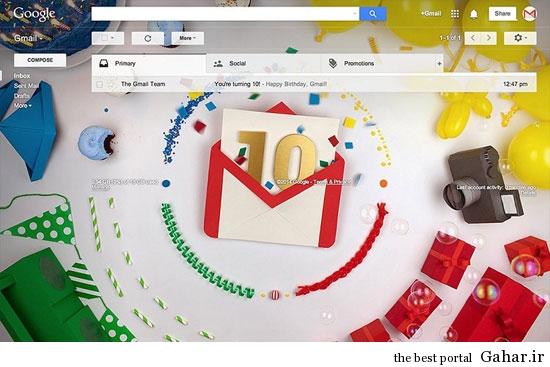 1 284429 400 ترفندهایی برای استفاده بهتر از Gmail