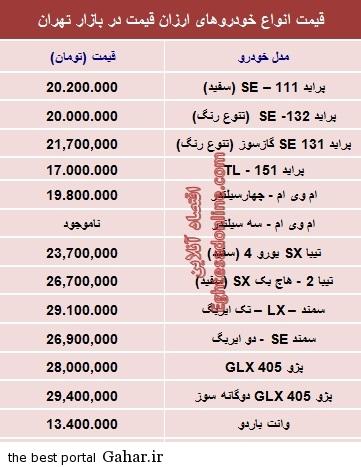 278801 350 خودروهایی با قیمت کمتر از ۳۰ میلیون تومان