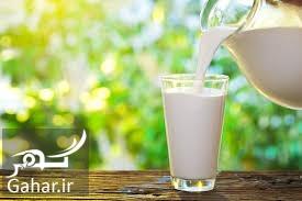 index 2 خوردن شیر گرم بهتر است یا شیر سرد ؟