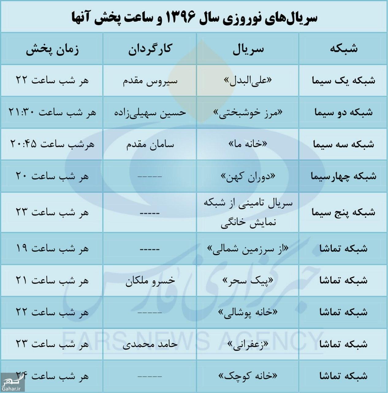 جدول پخش سریال های نوروز 96 همه شبکه ها www.vaharan.ir  ساعت پخش سریال های نوروزی مشخص شد