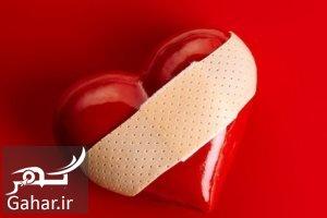Adhesive Heart استفاده از باند تزریقی برای قلب