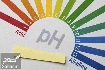 acidifying2 اسیدی شدن بدن و هشدارهای آن