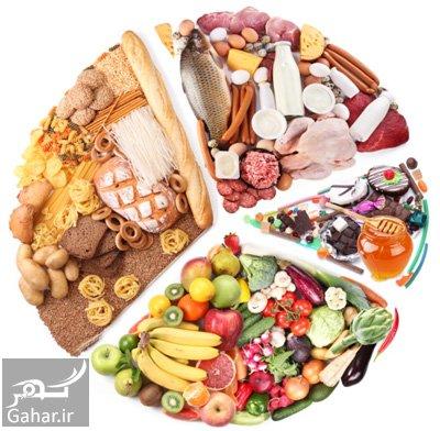 nutrients2 مواد مغذی که کمبود آن بسیار شایع است