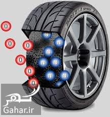 download فواید و اثرات فوق العاده نیتروژن در لاستیک خودرو