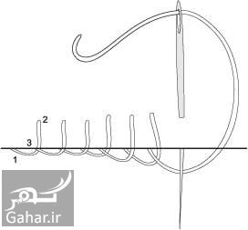 94553 1331c2a2227e2a6eab99457f6620390b آموزش دوخت دندان موشی