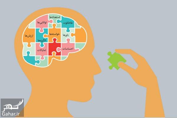 mataleb www.gahar .ir 20.06.97 7 خودشناسی چیست ؟ چگونه باید خودمان را بشناسیم؟