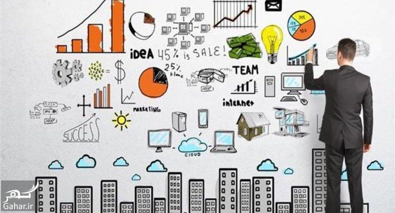 www.gahar .ir 20.08.97 6 آموزش مراحل طراحی کمپین تبلیغاتی