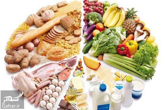 mataleb www.gahar .ir 28.09.97 10 نکات مهمی برای تنظیم برنامه غذایی هفتگی