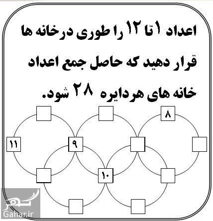 saga سرگرمی ریاضی (بازی و ریاضی)