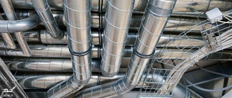 تاسیسات ساختمان چیست + انواع آن, جدید 1400 -گهر