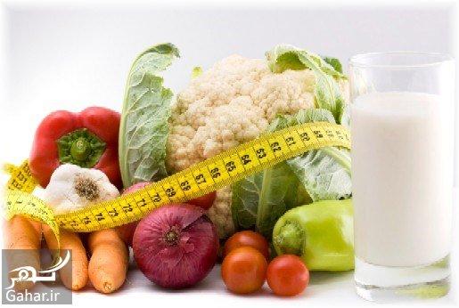 www.gahar .ir 21.02.98 7 کالری چیست و کیلو کالری چیست ؟