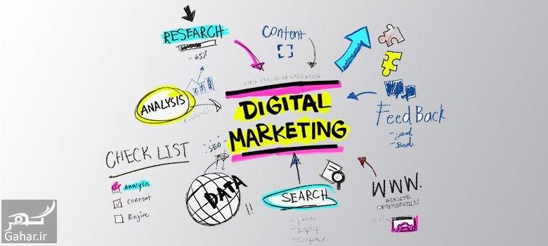 mataleb www.gahar .ir 28.03.98 2 اصول دیجیتال مارکتینگ چیست ؟