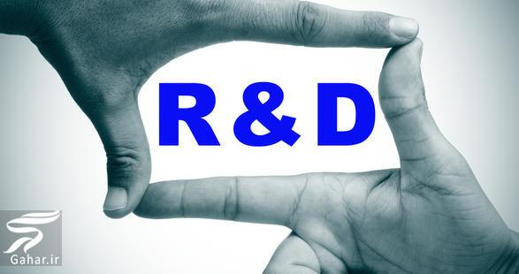 www.gahar .ir 14.05.98 4 1 R&D یا تحقیق و توسعه چیست ؟