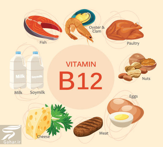 B12 نشانه های کمبود ویتامینB12