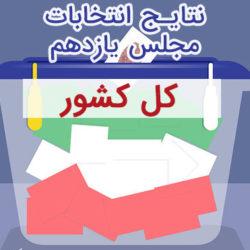 نتایج انتخابات مجلس ۹۸ در کل استانها و شهرستانها
