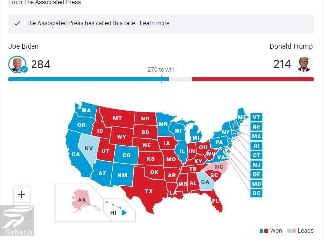 بایدن پیروز انتخابات ۲۰۲۰ آمریکا شد, جدید 1400 -گهر