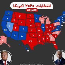 آمار لحظه ای انتخابات 2020 آمریکا