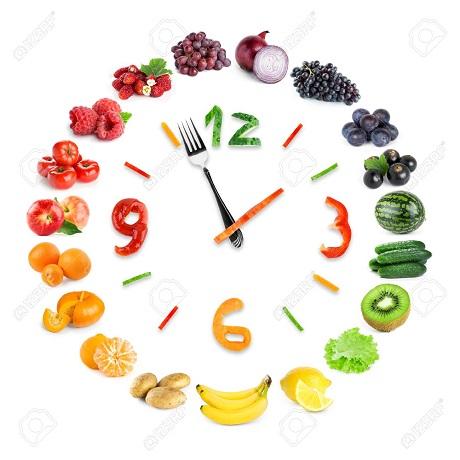 نکاتی درباره بهترین زمان میوه خوردن, جدید 1400 -گهر